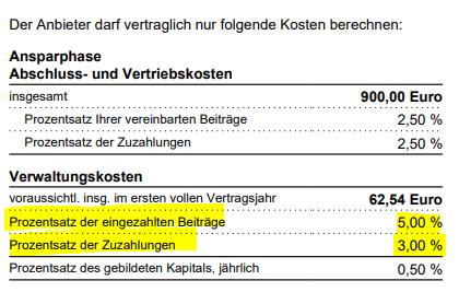 Produktkosten aus dem Produkinformationsblatt der Allianz Rürup-Rente bei Zuzahlungen