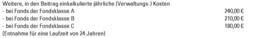 fondsverwaltungskosten